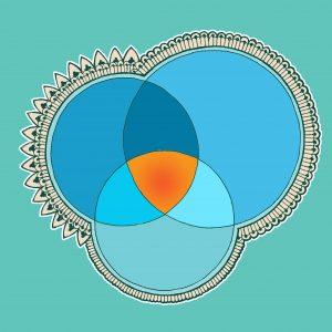 Online: 6-week, Restorative Circles Level One Course